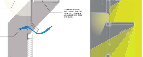 Creating Daylight and View Studies for LEED Building Analysis
