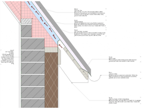 Creating Live Details from a 3D Model in ARCHICAD   LEARNVIRTUAL