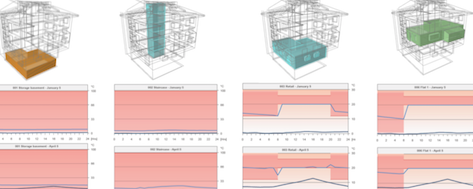 Green & LEED | Energy Analysis in ARCHICAD